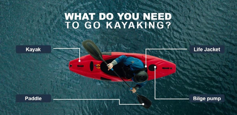 Essential Kayaking Equipment